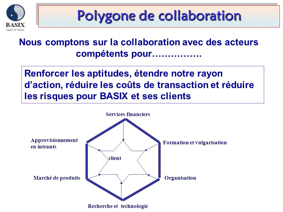 Polygone de collaboration