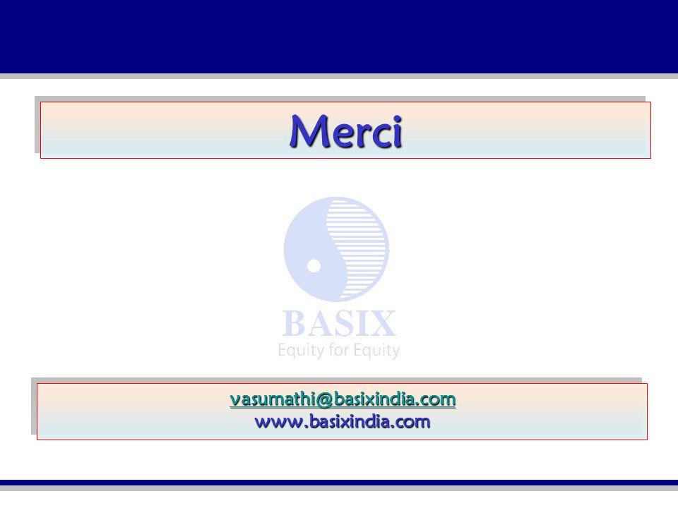 vasumathi@basixindia.com www.basixindia.com