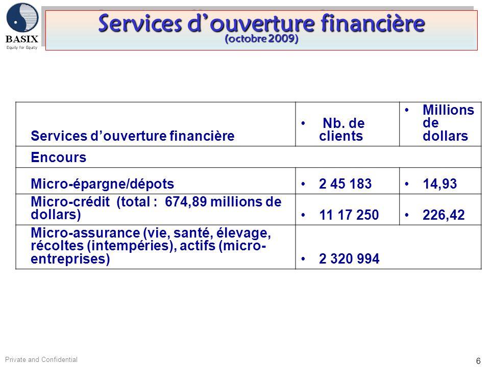 Services d'ouverture financière