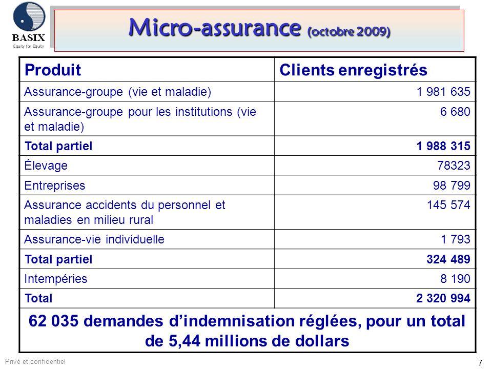 Micro-assurance (octobre 2009)