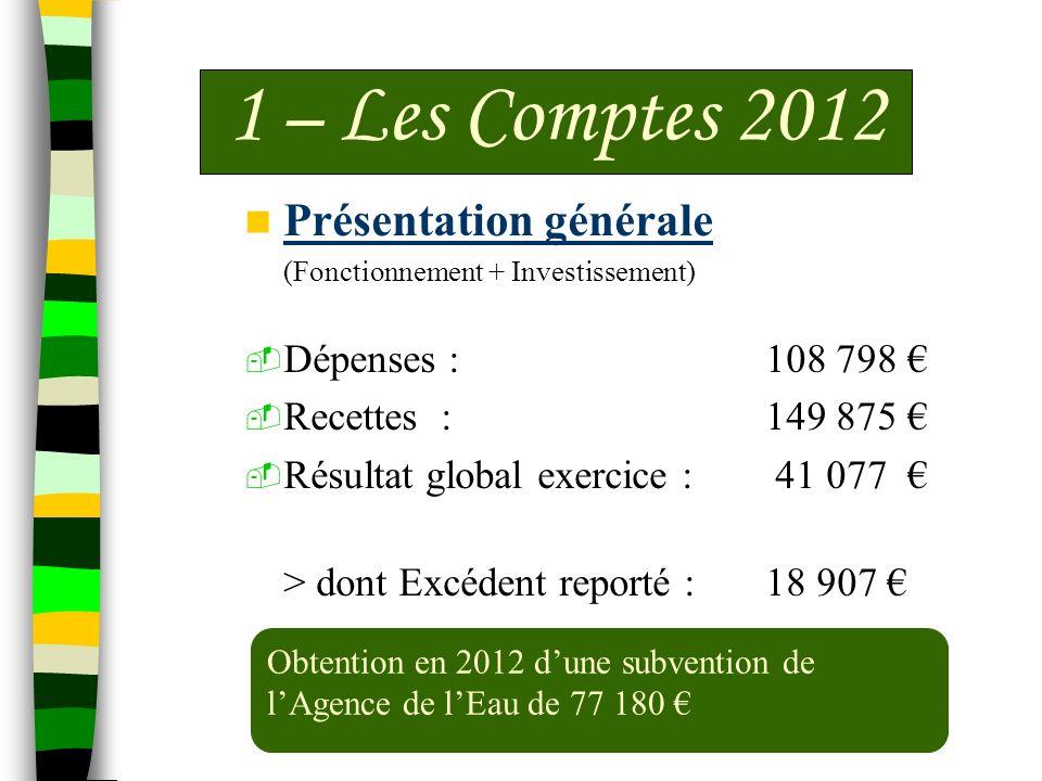 1 – Les Comptes 2012 Présentation générale Dépenses : 108 798 €