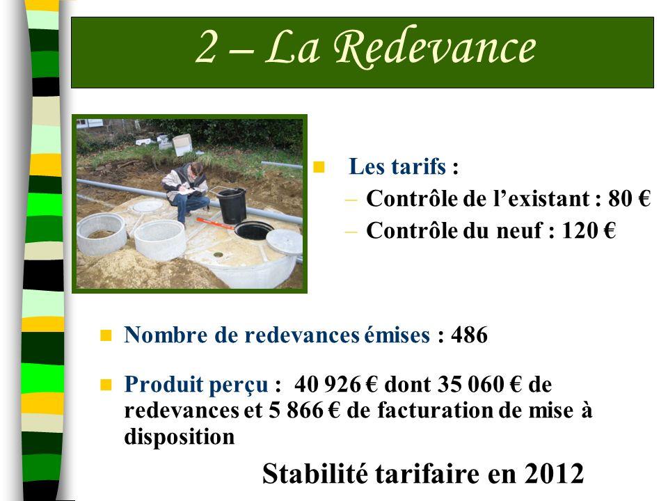 2 – La Redevance Stabilité tarifaire en 2012 Les tarifs :