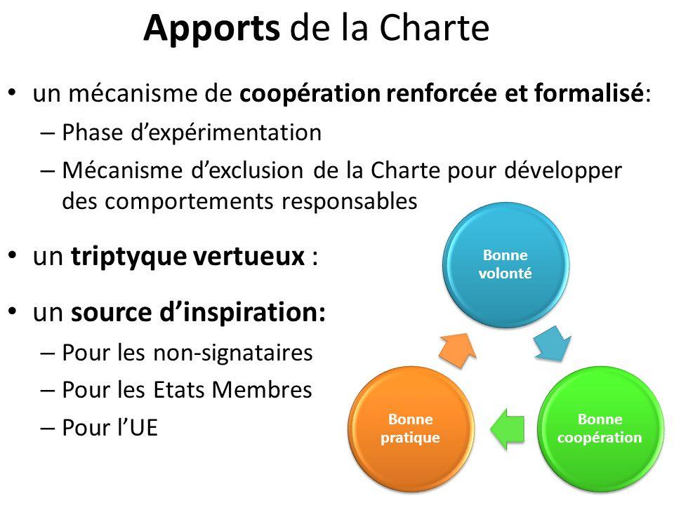 Apports de la Charte un triptyque vertueux : un source d'inspiration: