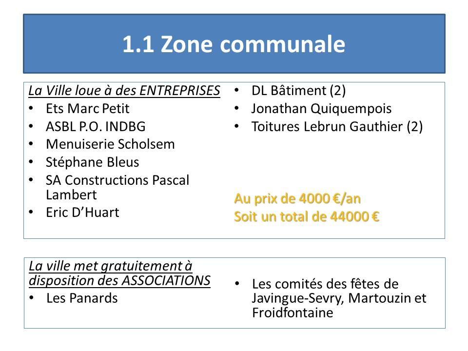 1.1 Zone communale La Ville loue à des ENTREPRISES DL Bâtiment (2)