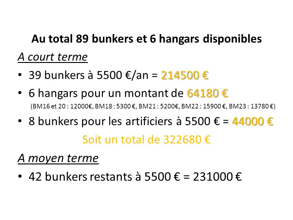 Au total 89 bunkers et 6 hangars disponibles