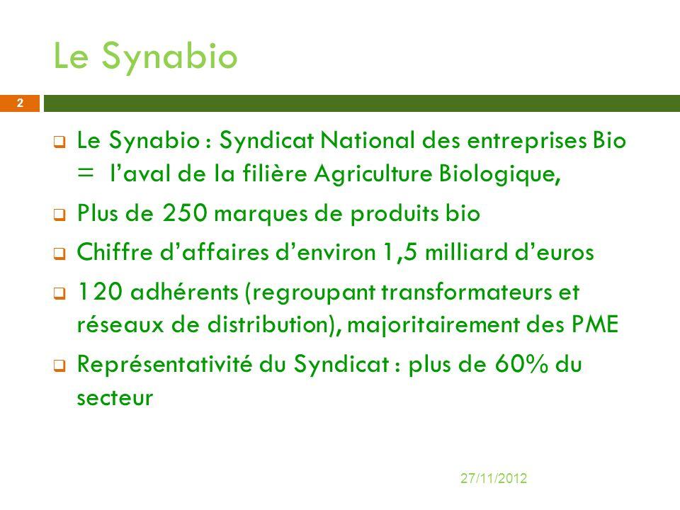 Le Synabio Le Synabio : Syndicat National des entreprises Bio = l'aval de la filière Agriculture Biologique,
