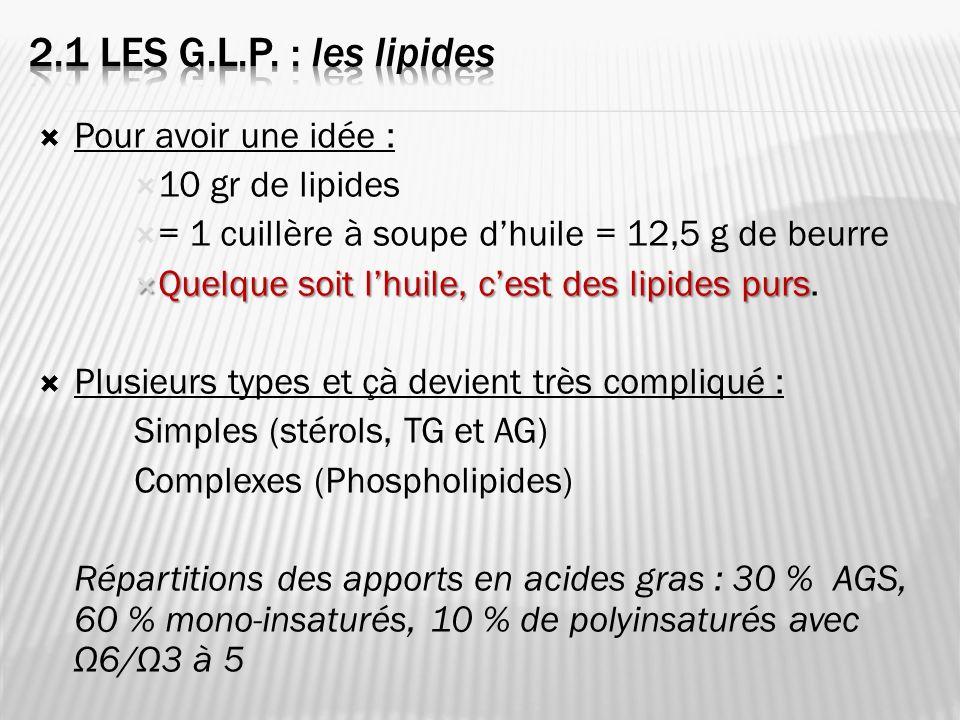 2.1 Les G.L.P. : les lipides Pour avoir une idée : 10 gr de lipides