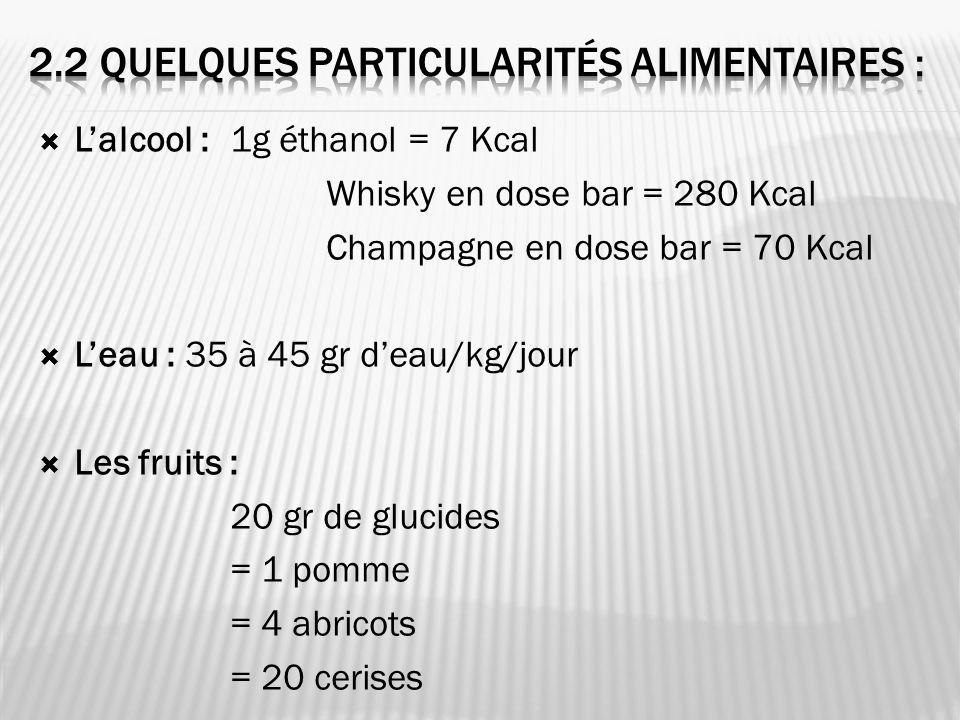 2.2 Quelques particularités alimentaires :
