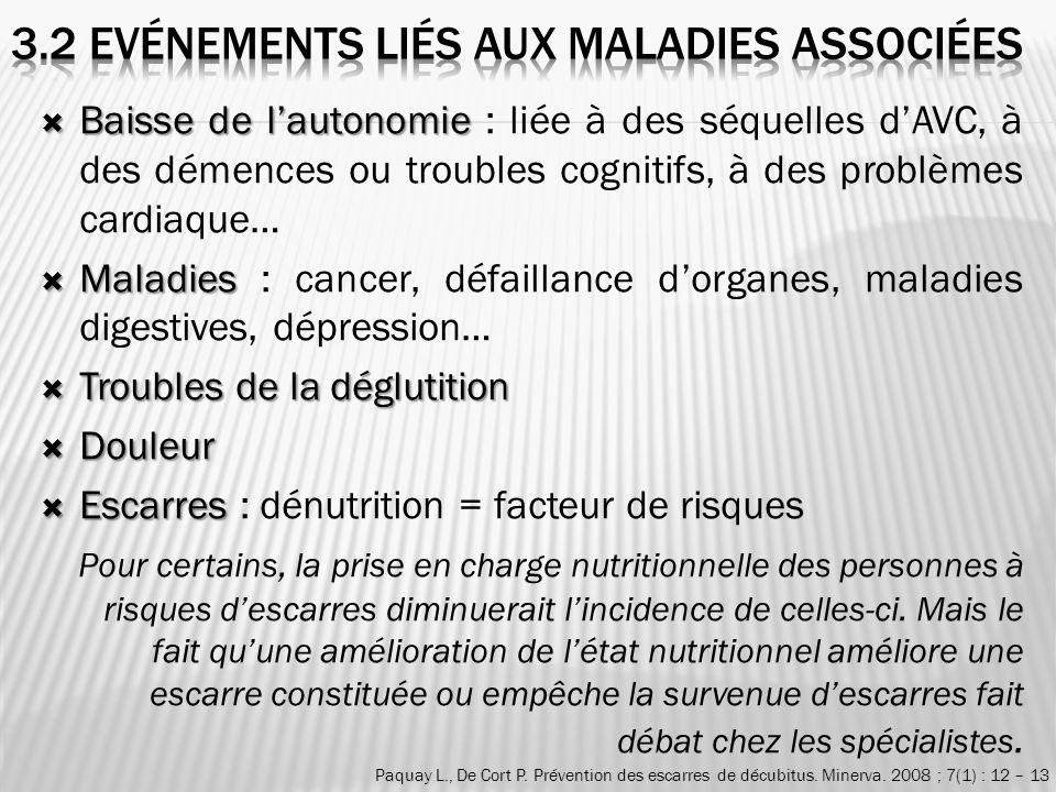 3.2 Evénements liés aux maladies associées