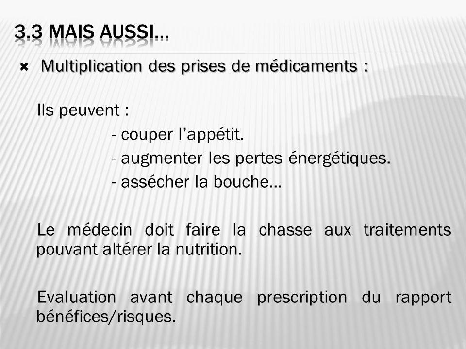 3.3 mais aussi… Multiplication des prises de médicaments :
