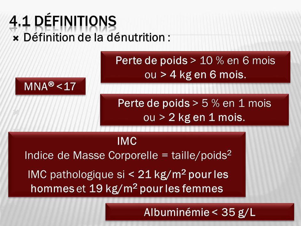 4.1 DéfinitioNS Définition de la dénutrition :