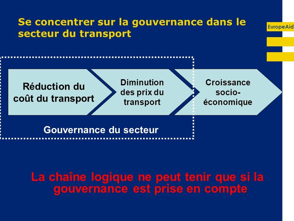 Se concentrer sur la gouvernance dans le secteur du transport