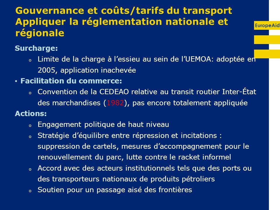 Gouvernance et coûts/tarifs du transport Appliquer la réglementation nationale et régionale