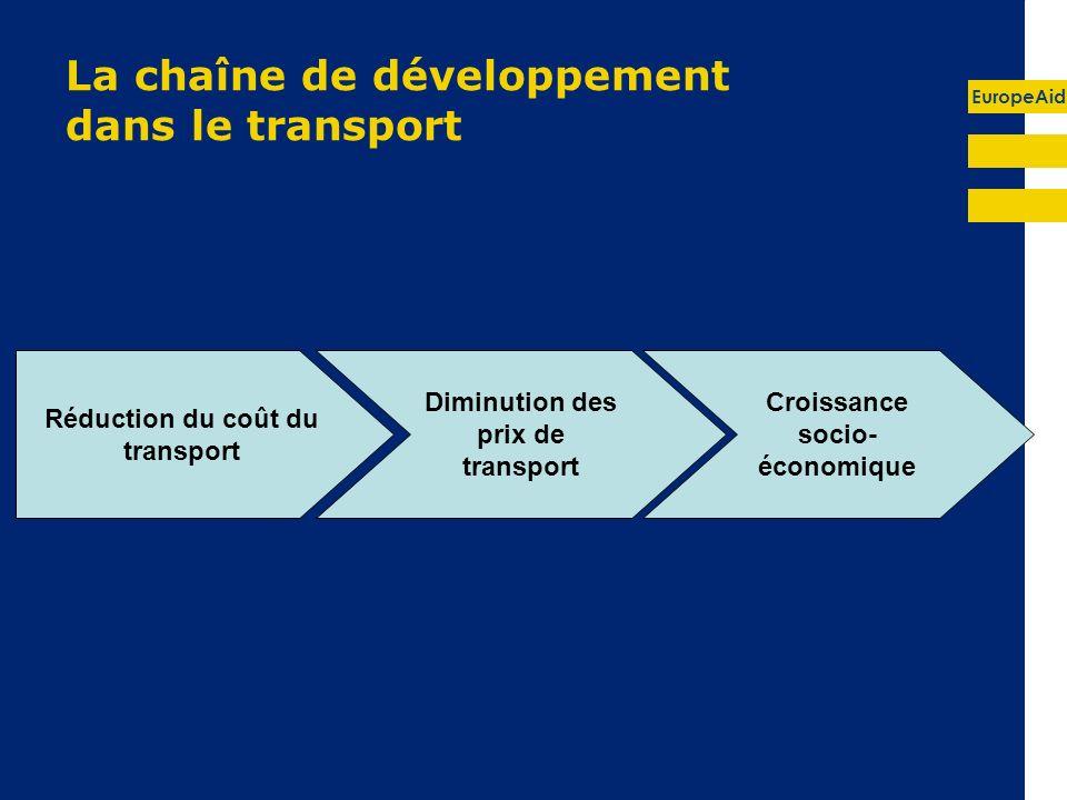 La chaîne de développement dans le transport