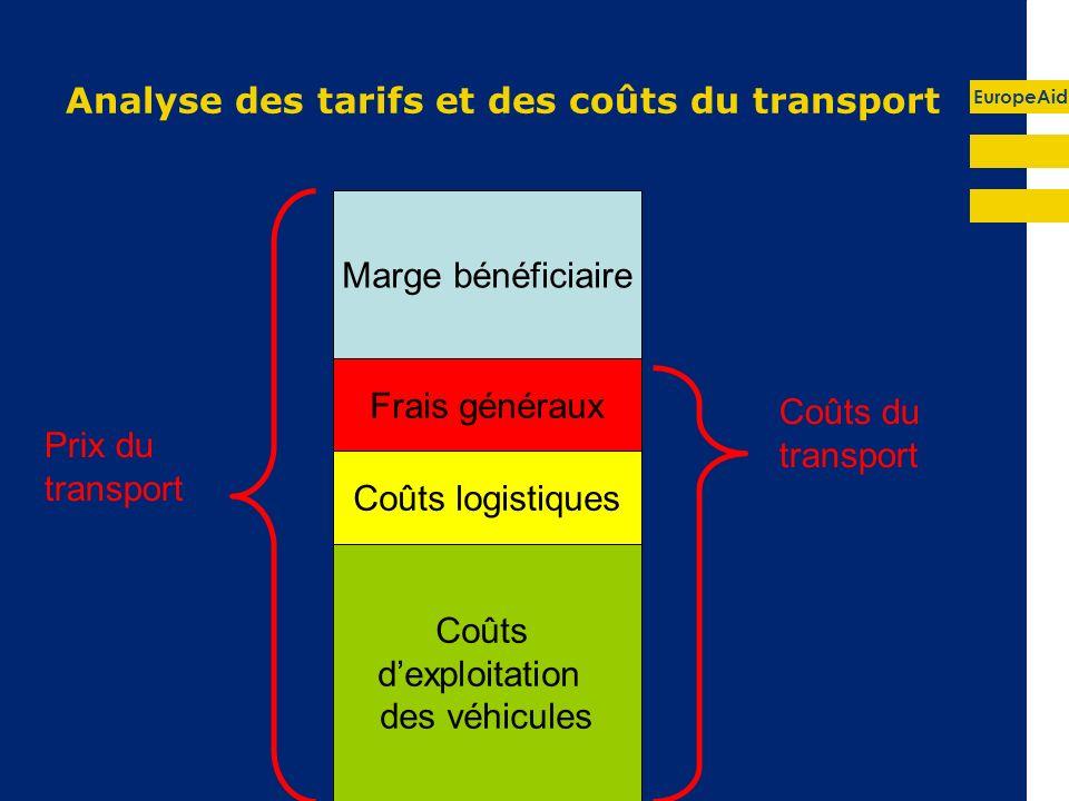 Analyse des tarifs et des coûts du transport