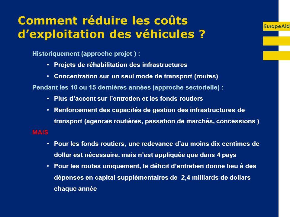 Comment réduire les coûts d'exploitation des véhicules