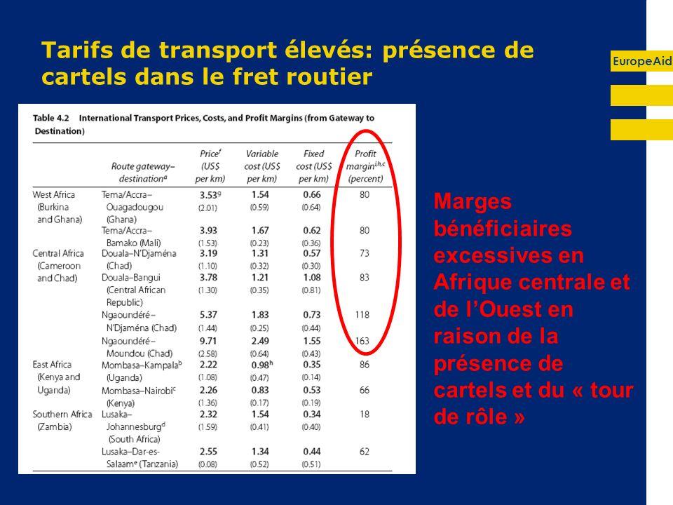 Tarifs de transport élevés: présence de cartels dans le fret routier