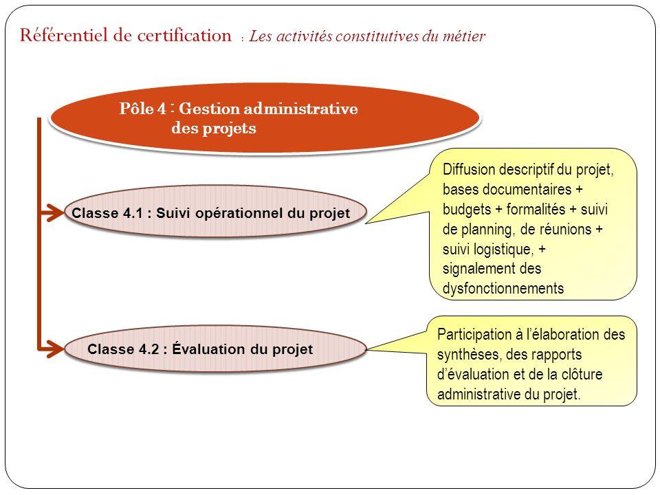 Référentiel de certification : Les activités constitutives du métier
