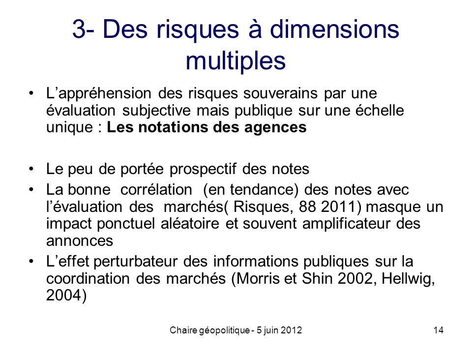 3- Des risques à dimensions multiples