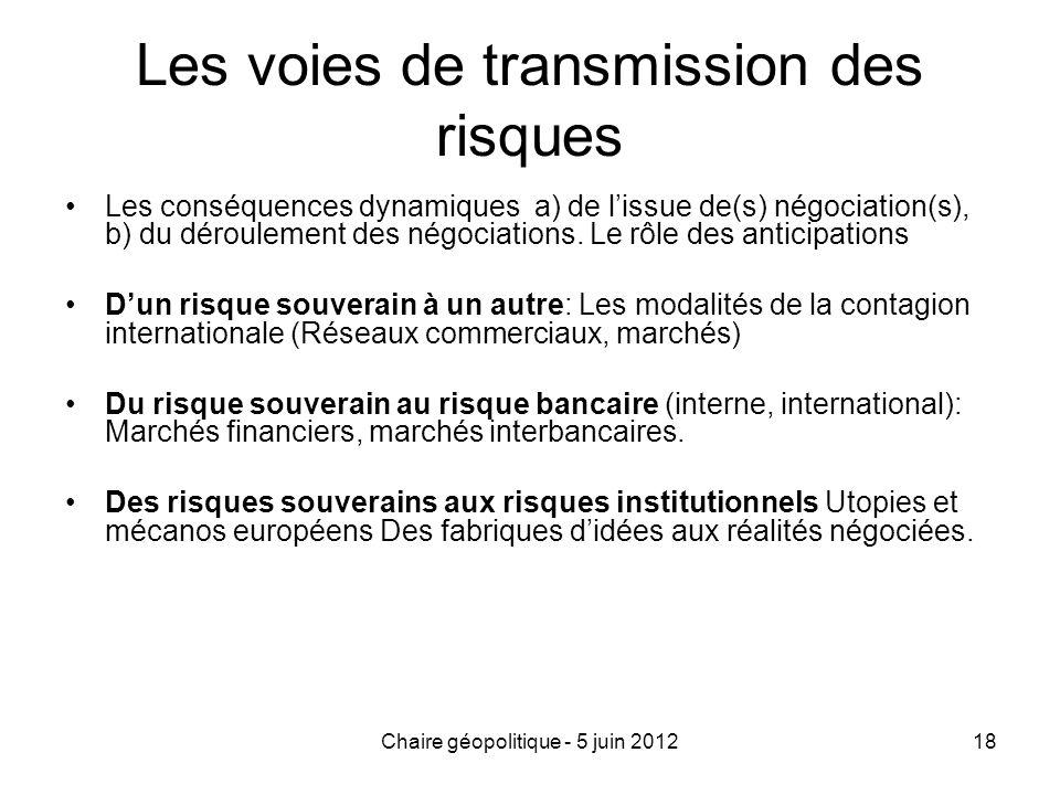 Les voies de transmission des risques