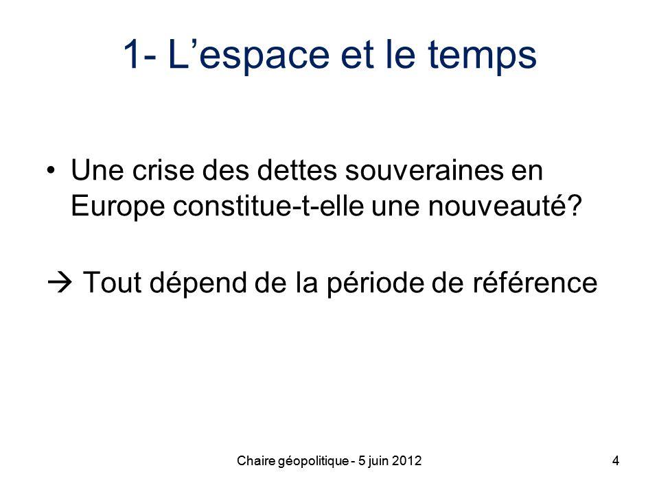 1- L'espace et le temps Une crise des dettes souveraines en Europe constitue-t-elle une nouveauté  Tout dépend de la période de référence.