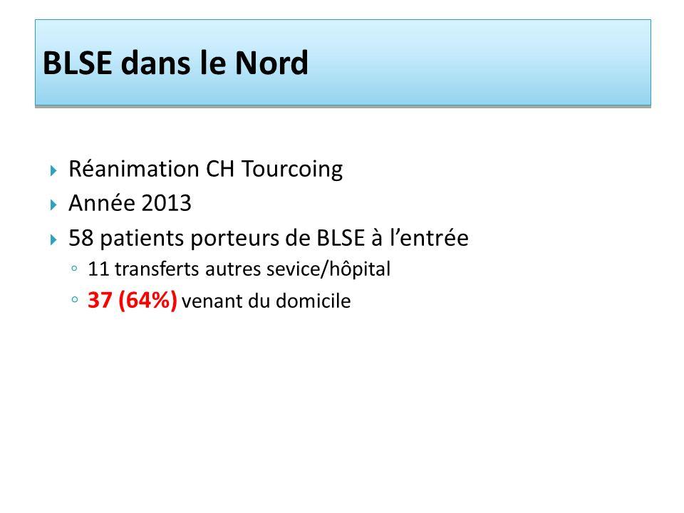 BLSE dans le Nord Réanimation CH Tourcoing Année 2013