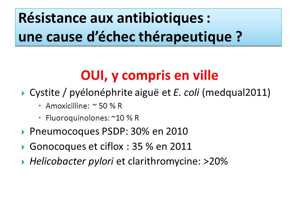 Résistance aux antibiotiques : une cause d'échec thérapeutique