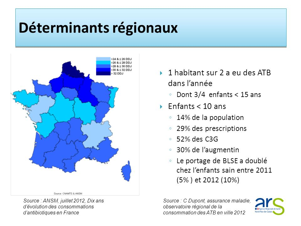 Déterminants régionaux