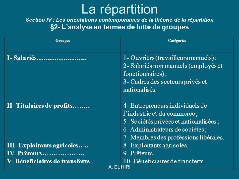 La répartition Section IV : Les orientations contemporaines de la théorie de la répartition §2- L'analyse en termes de lutte de groupes