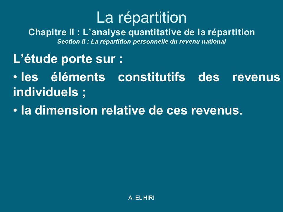 La répartition Chapitre II : L'analyse quantitative de la répartition Section II : La répartition personnelle du revenu national