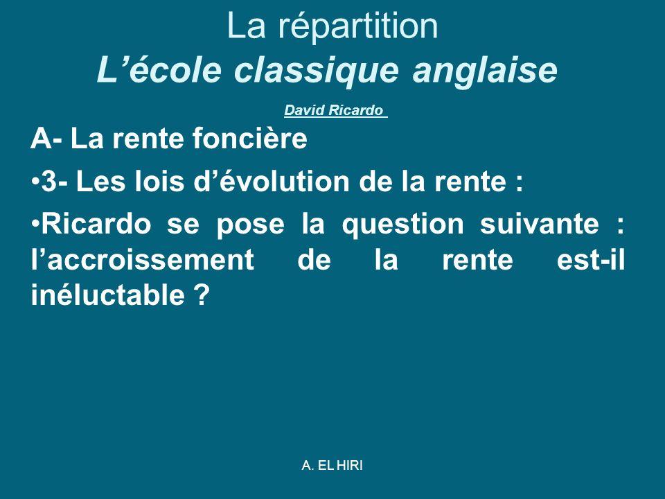 La répartition L'école classique anglaise David Ricardo