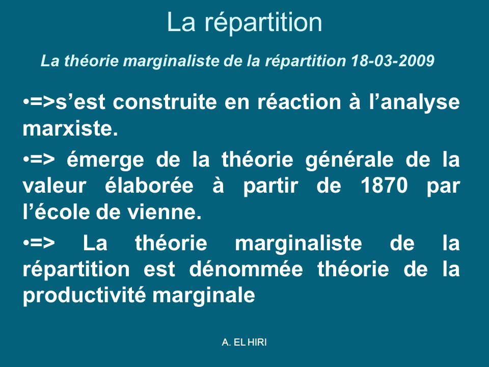 La répartition La théorie marginaliste de la répartition 18-03-2009
