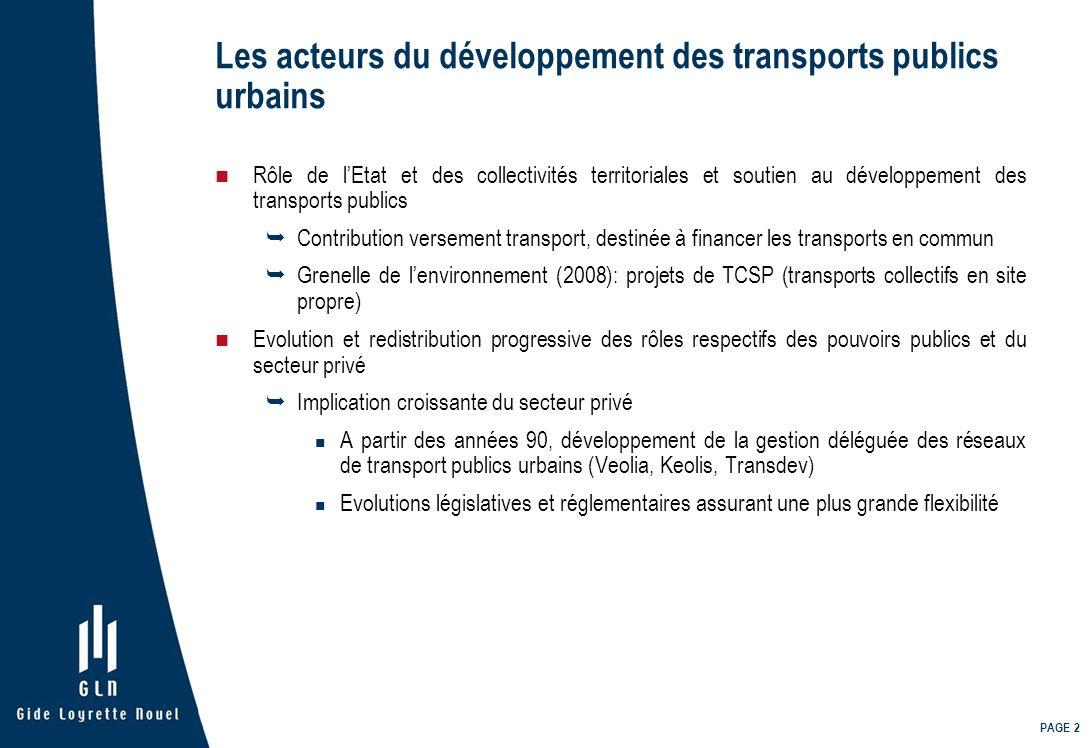 Les acteurs du développement des transports publics urbains