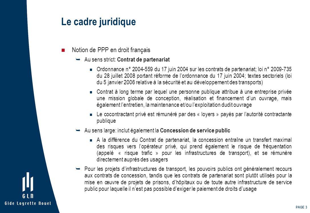 Le cadre juridique Notion de PPP en droit français