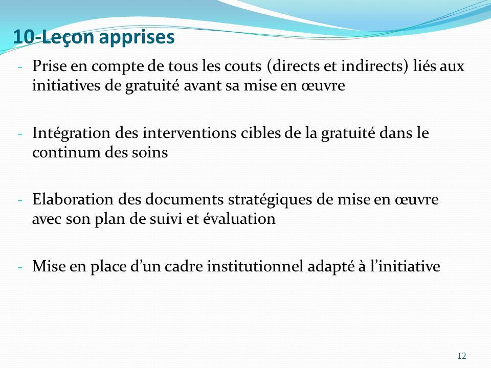 10-Leçon apprises Prise en compte de tous les couts (directs et indirects) liés aux initiatives de gratuité avant sa mise en œuvre.