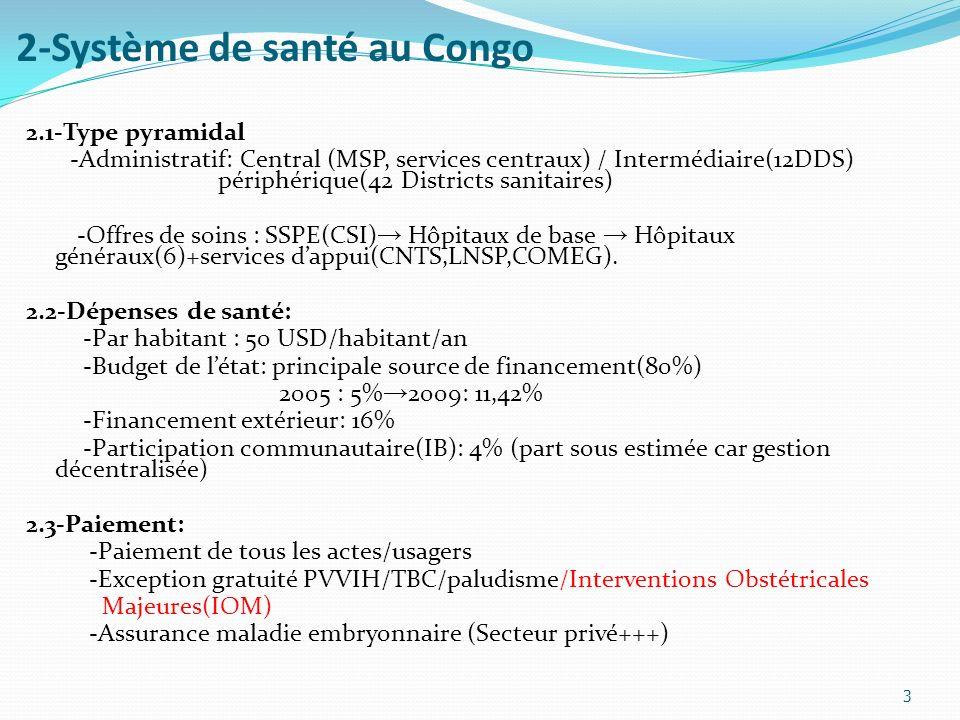 2-Système de santé au Congo