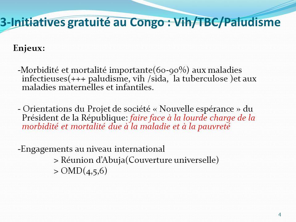 3-Initiatives gratuité au Congo : Vih/TBC/Paludisme