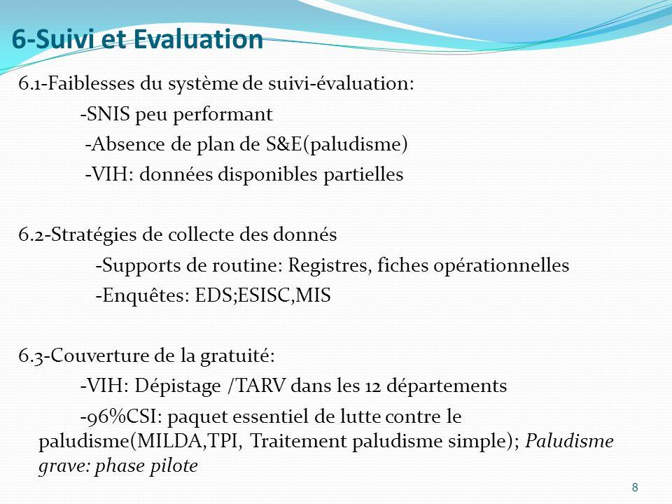 6-Suivi et Evaluation