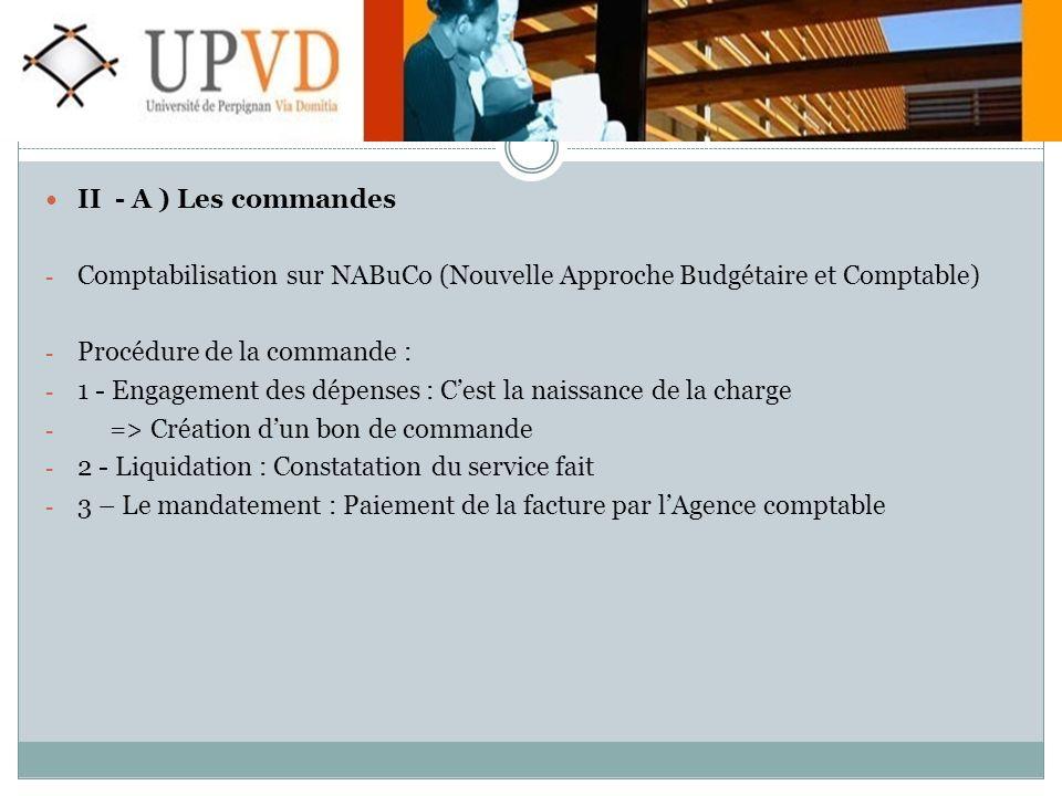 II - A ) Les commandes Comptabilisation sur NABuCo (Nouvelle Approche Budgétaire et Comptable) Procédure de la commande :
