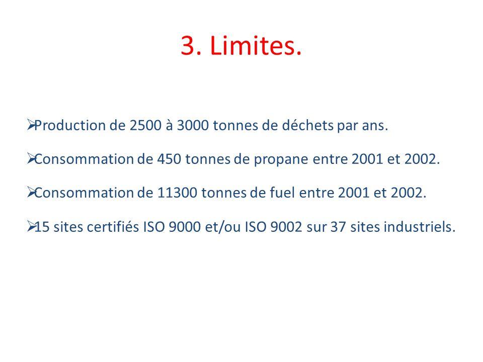 3. Limites. Production de 2500 à 3000 tonnes de déchets par ans.