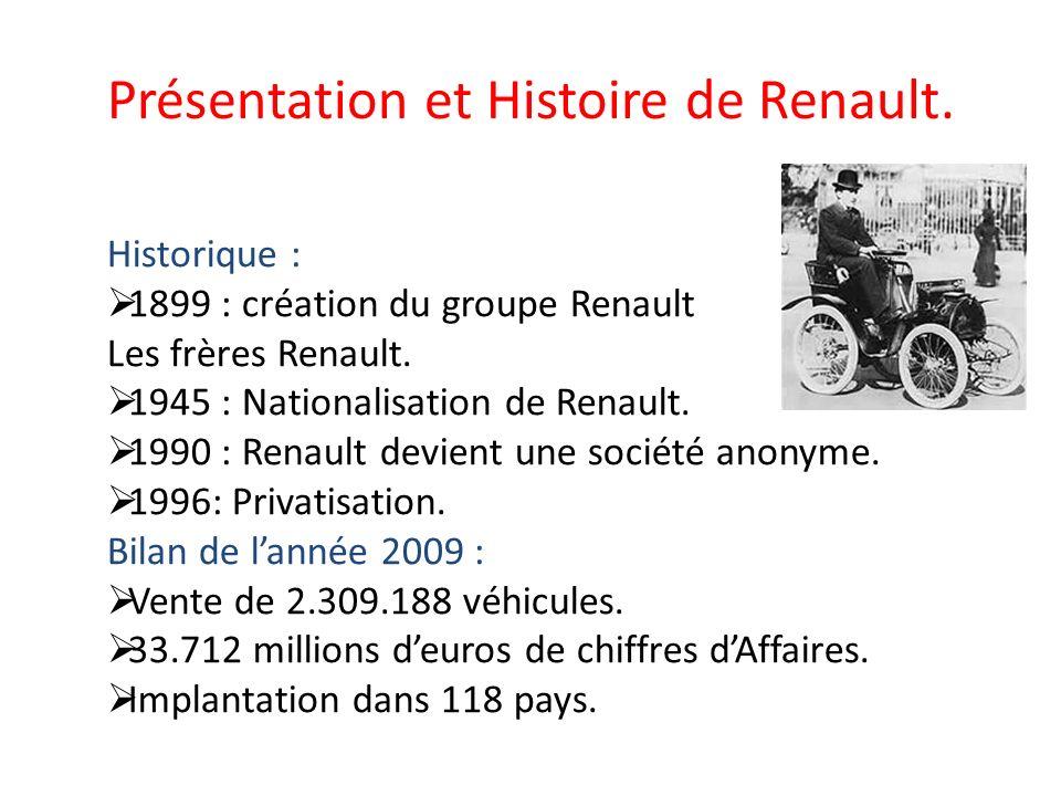 Présentation et Histoire de Renault.