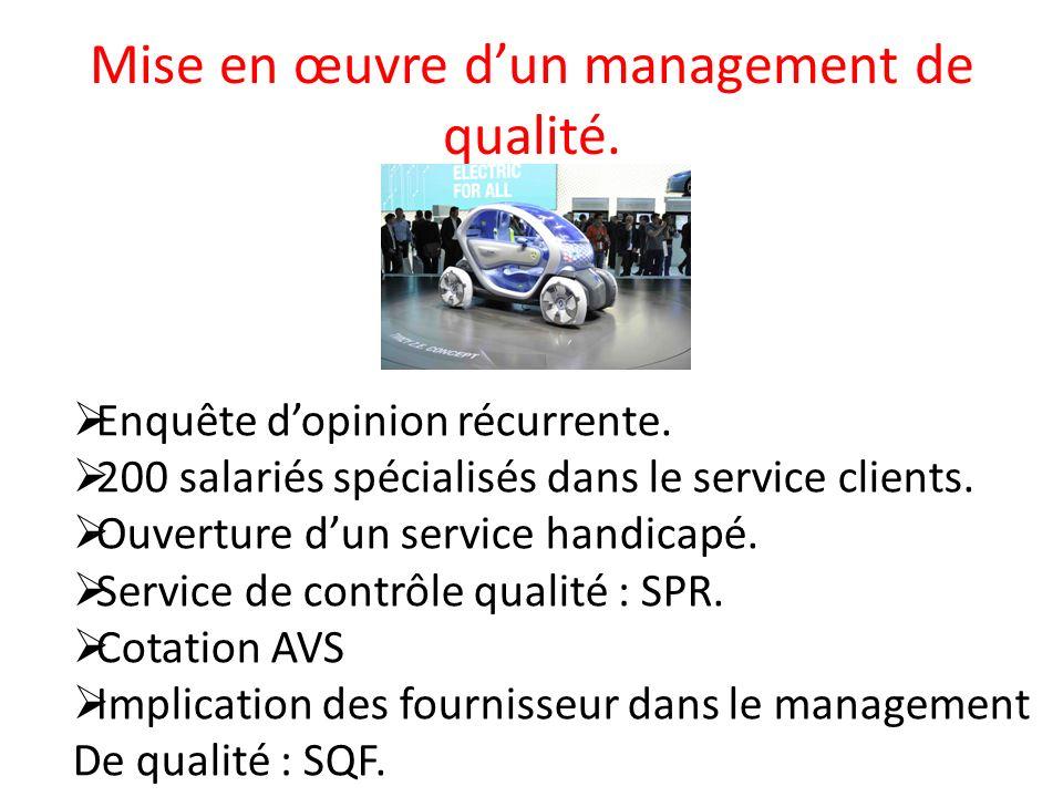 Mise en œuvre d'un management de qualité.