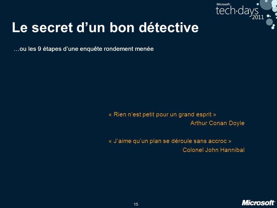 Le secret d'un bon détective