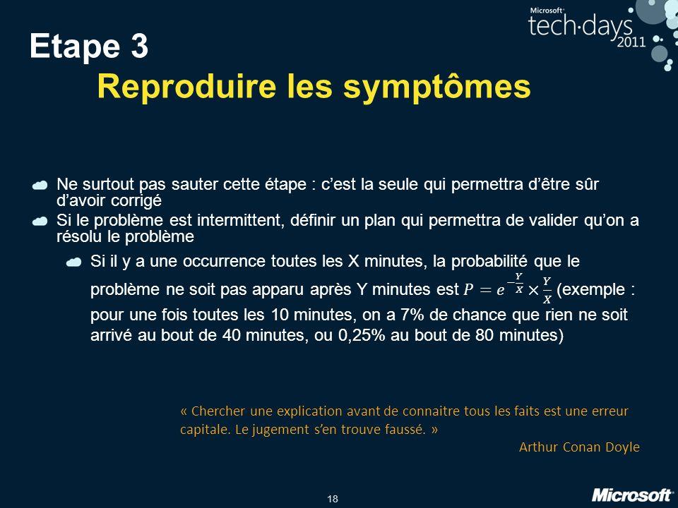 Etape 3 Reproduire les symptômes