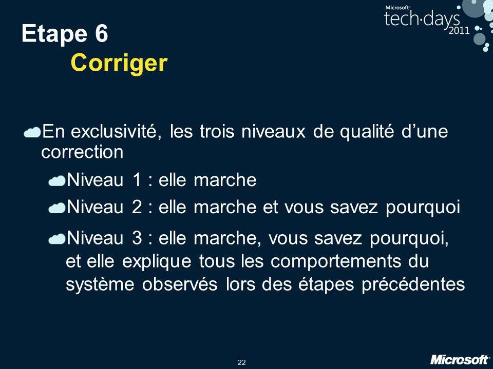 Etape 6 Corriger En exclusivité, les trois niveaux de qualité d'une correction. Niveau 1 : elle marche.