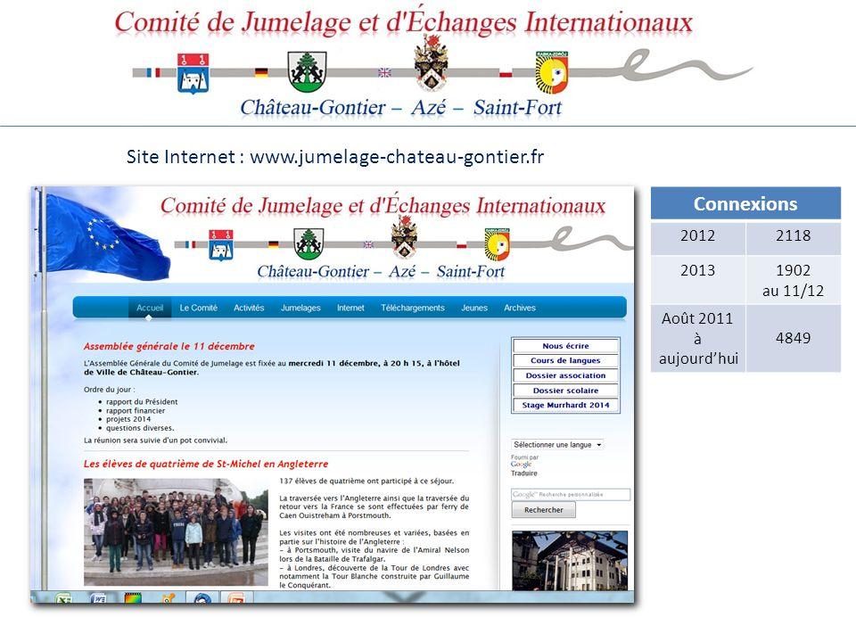 Site Internet : www.jumelage-chateau-gontier.fr Connexions