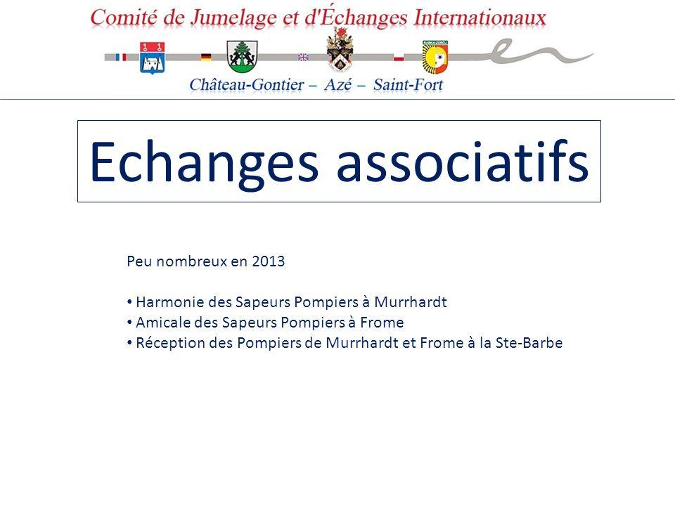 Echanges associatifs Peu nombreux en 2013
