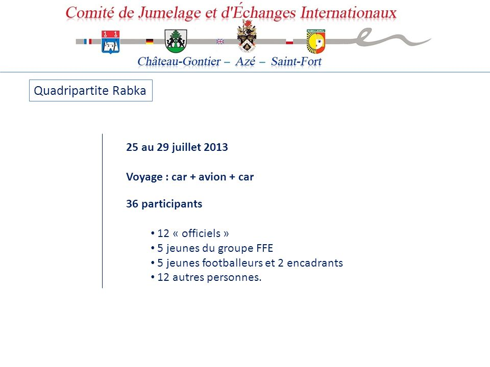 Quadripartite Rabka 25 au 29 juillet 2013 Voyage : car + avion + car