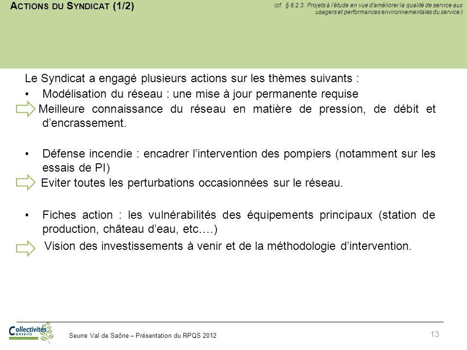 Actions du Syndicat (1/2)