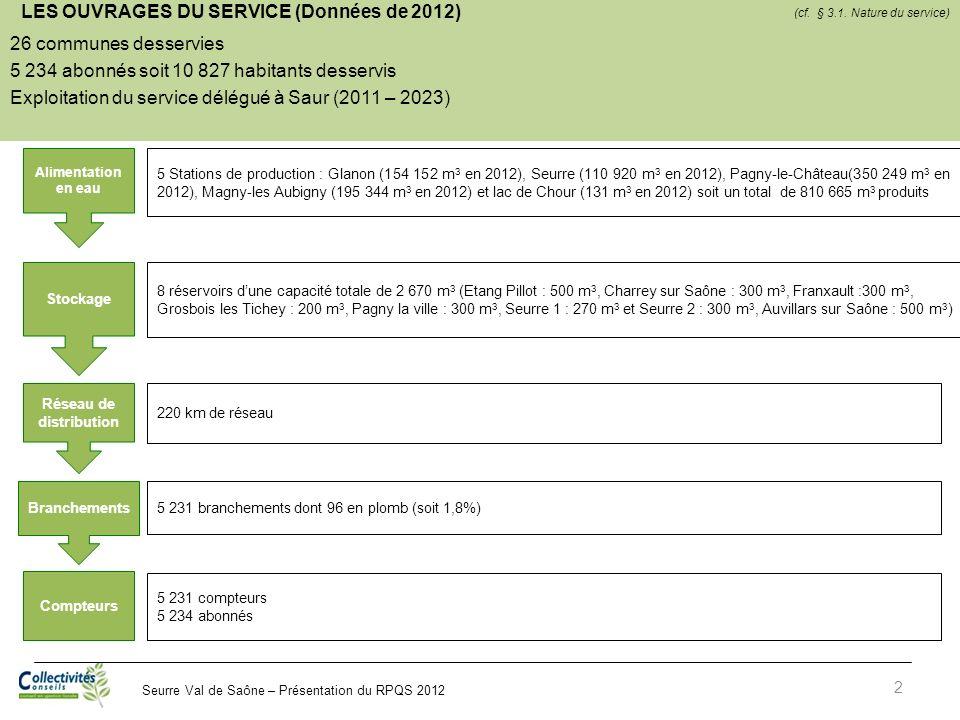 LES OUVRAGES DU SERVICE (Données de 2012)